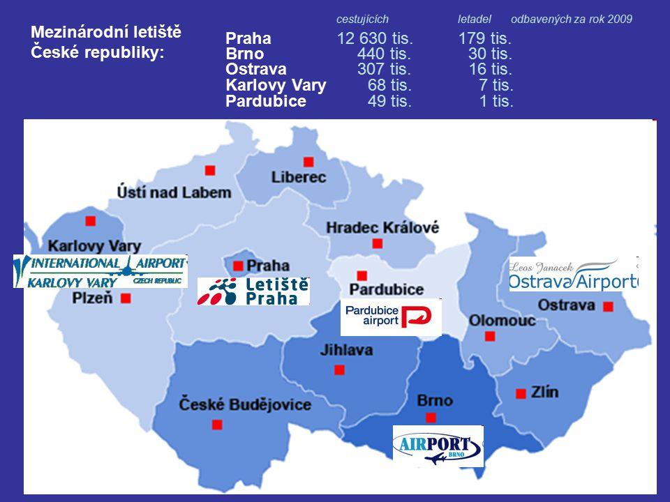 Mezinárodní letiště České republiky: Praha 12 630 tis. 179 tis. Brno