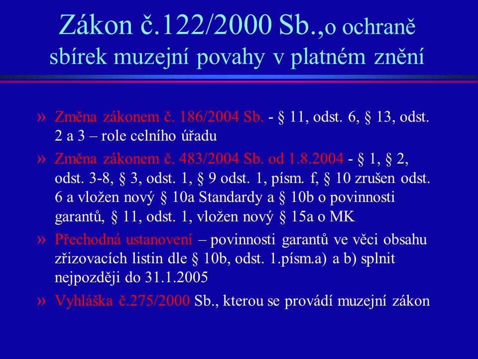 Zákon č.122/2000 Sb.,o ochraně sbírek muzejní povahy v platném znění