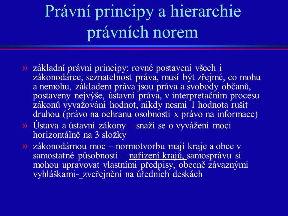 Právní principy a hierarchie právních norem