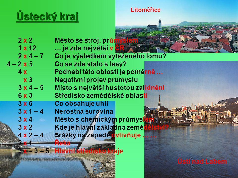 Ústecký kraj 2 x 2 Město se stroj. průmyslem