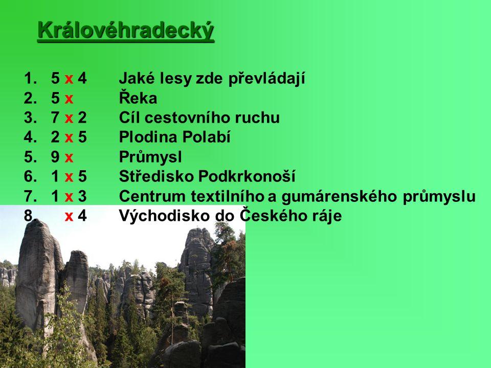 Královéhradecký 1. 5 x 4 Jaké lesy zde převládají 2. 5 x Řeka