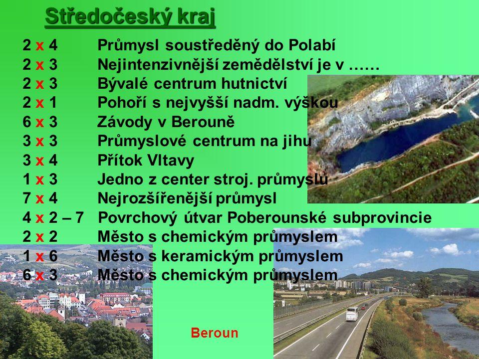Středočeský kraj 2 x 4 Průmysl soustředěný do Polabí