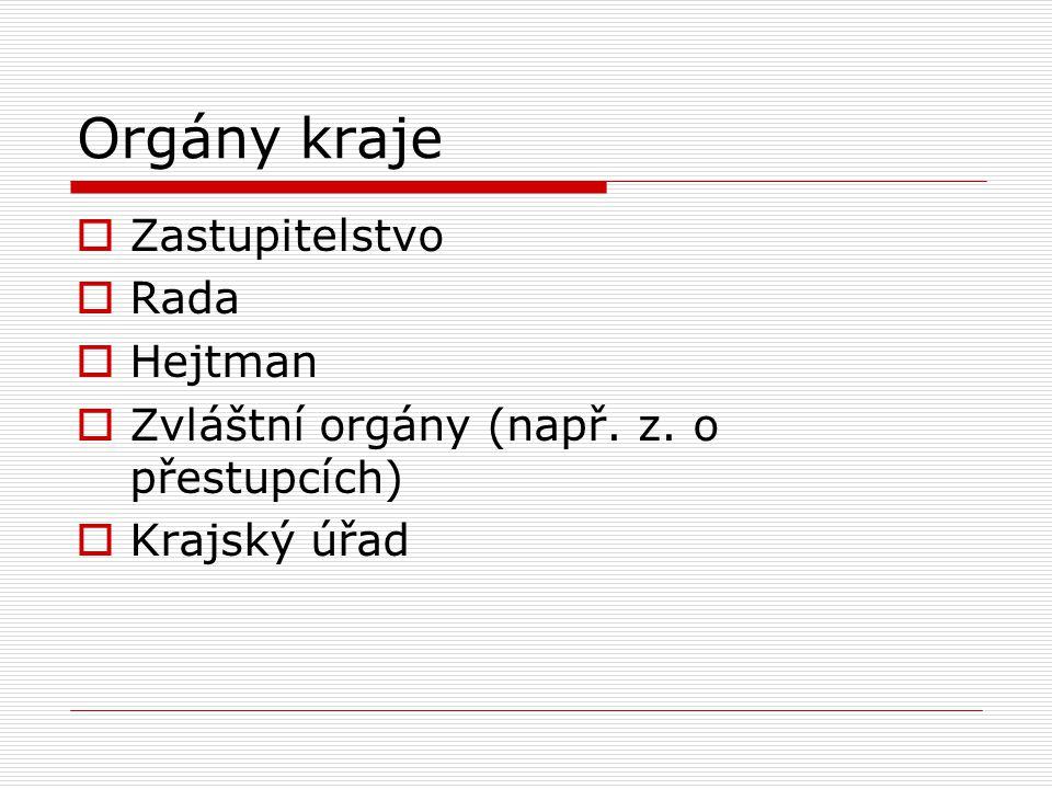 Orgány kraje Zastupitelstvo Rada Hejtman