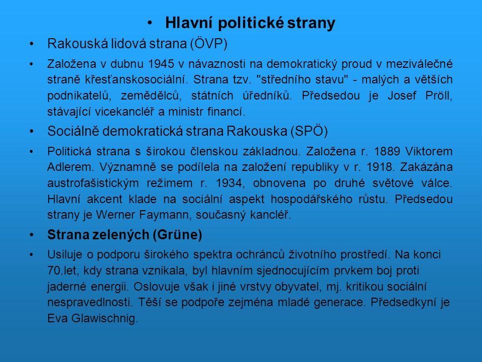 Hlavní politické strany