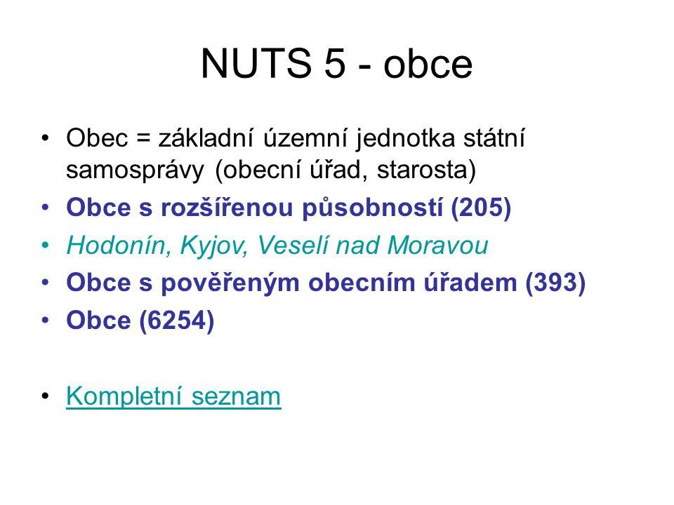 NUTS 5 - obce Obec = základní územní jednotka státní samosprávy (obecní úřad, starosta) Obce s rozšířenou působností (205)
