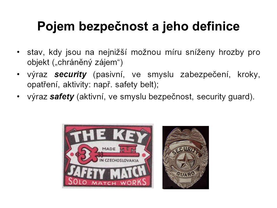 Pojem bezpečnost a jeho definice
