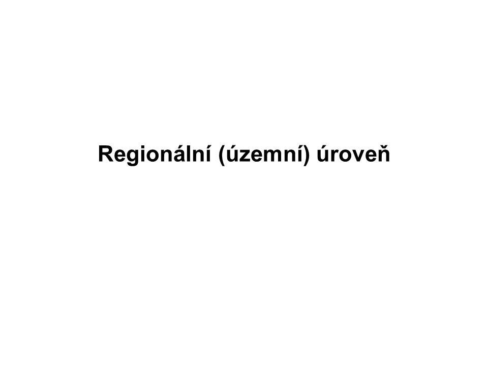 Regionální (územní) úroveň