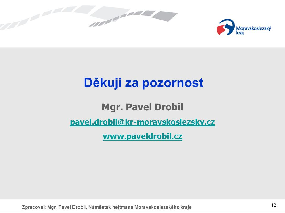 Děkuji za pozornost Mgr. Pavel Drobil