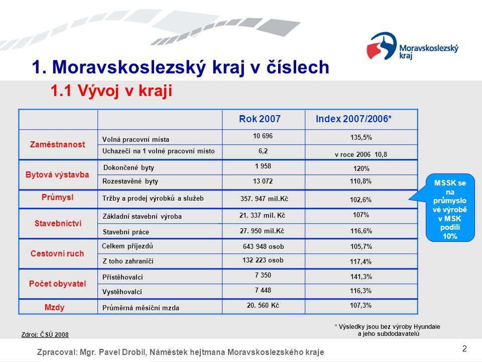 1. Moravskoslezský kraj v číslech