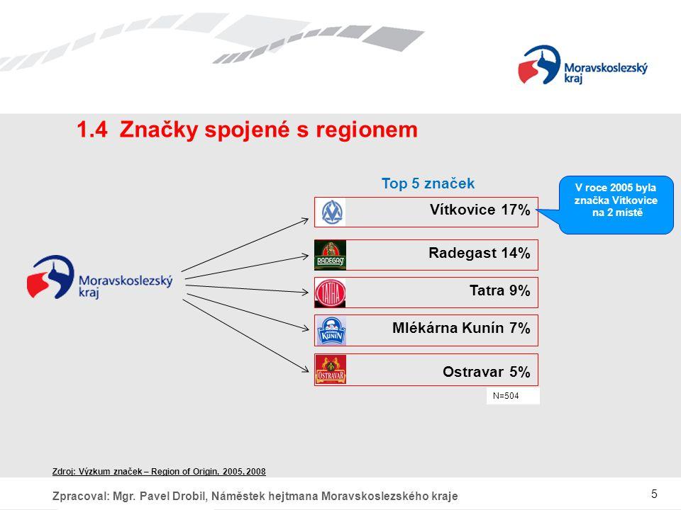 V roce 2005 byla značka Vítkovice na 2 místě