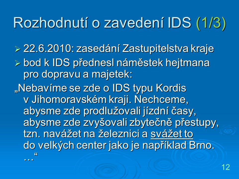 Rozhodnutí o zavedení IDS (1/3)