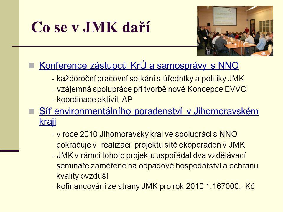 Co se v JMK daří Konference zástupců KrÚ a samosprávy s NNO