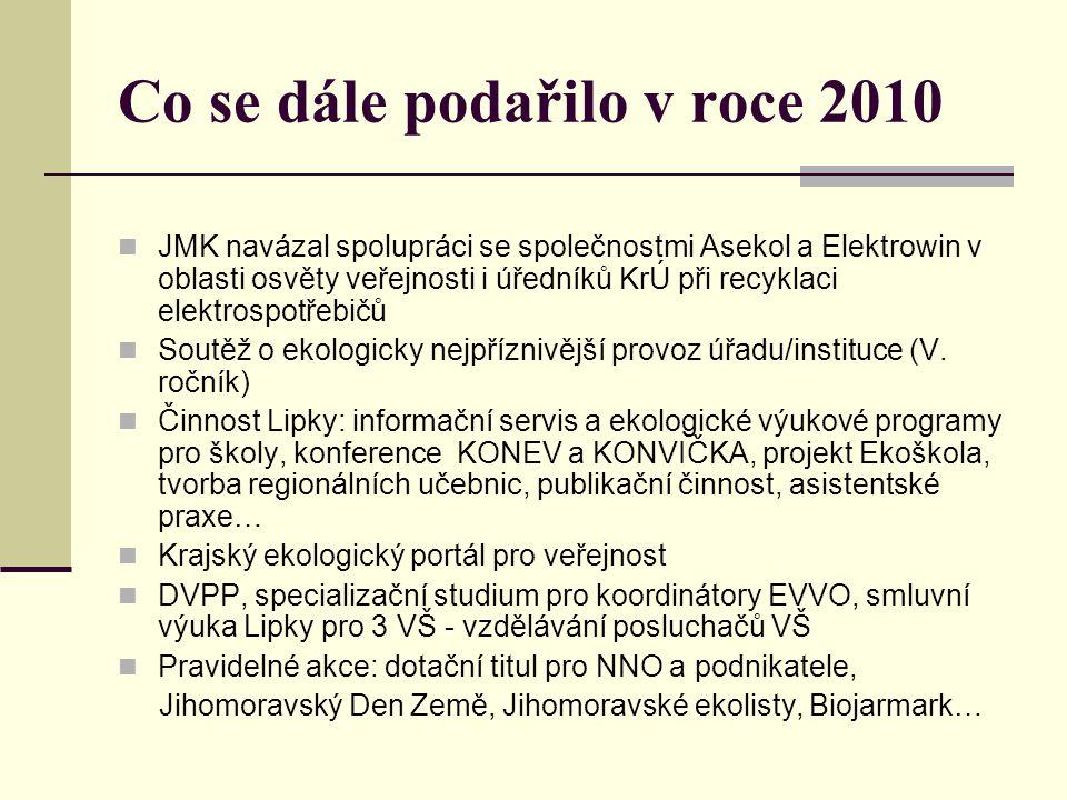 Co se dále podařilo v roce 2010