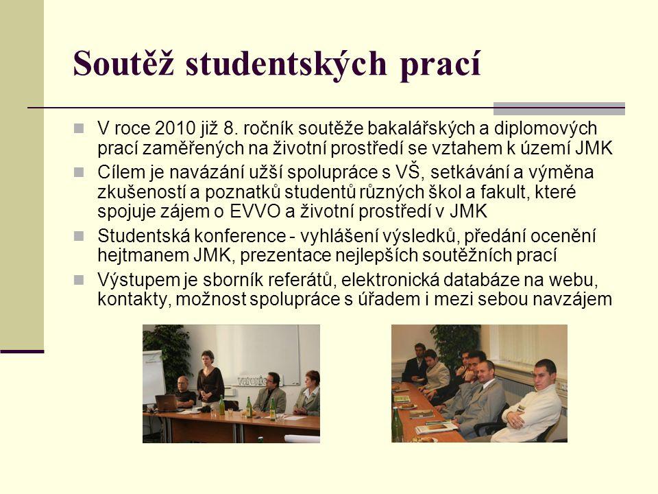 Soutěž studentských prací