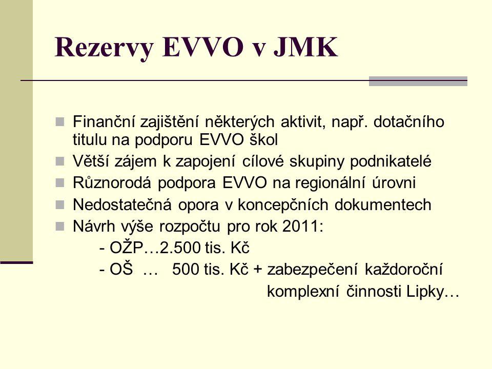 Rezervy EVVO v JMK Finanční zajištění některých aktivit, např. dotačního titulu na podporu EVVO škol.