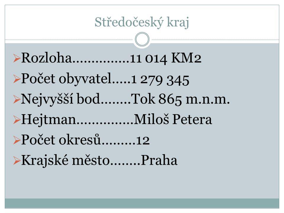 Hejtman……………Miloš Petera Počet okresů………12 Krajské město……..Praha