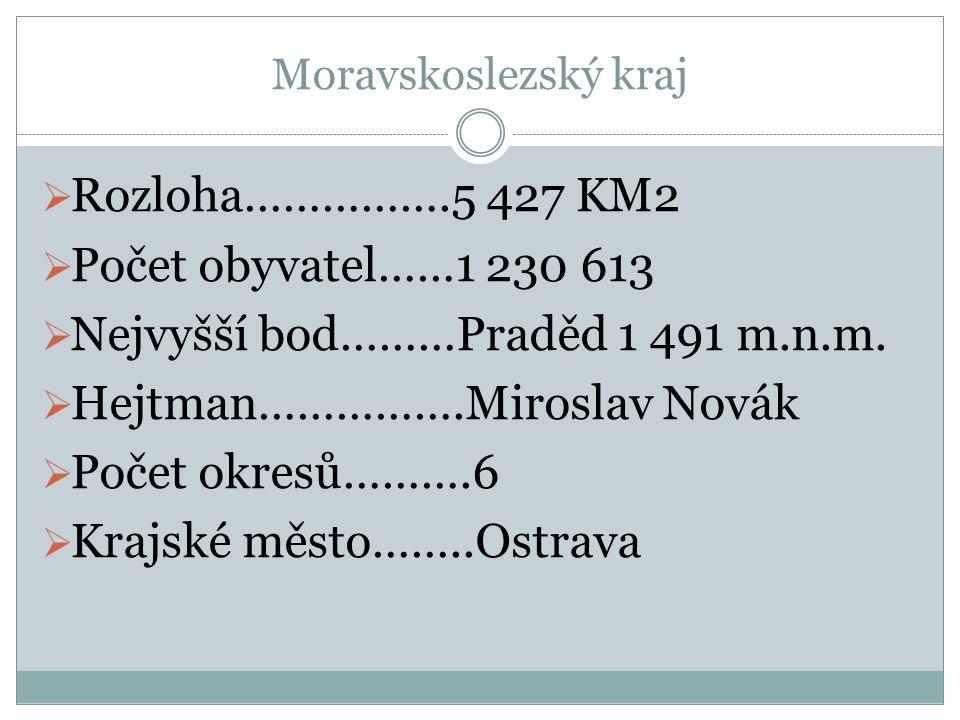 Nejvyšší bod………Praděd 1 491 m.n.m. Hejtman…………….Miroslav Novák