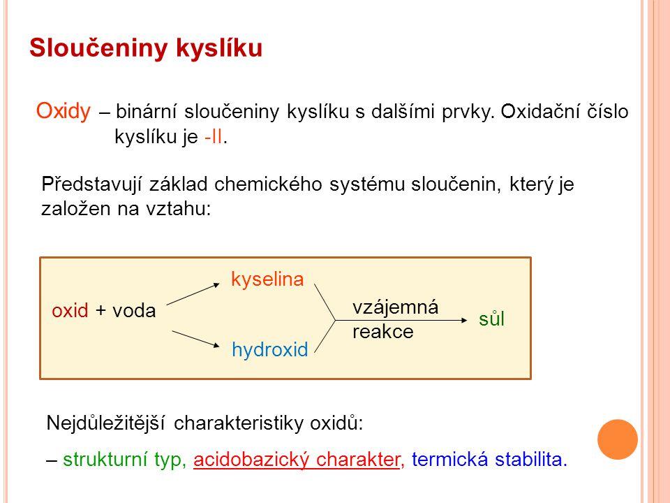 Sloučeniny kyslíku Oxidy – binární sloučeniny kyslíku s dalšími prvky. Oxidační číslo kyslíku je -II.