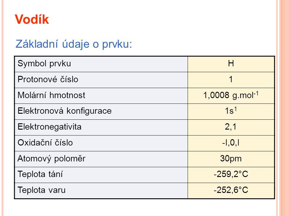 Vodík Základní údaje o prvku: Symbol prvku H Protonové číslo 1