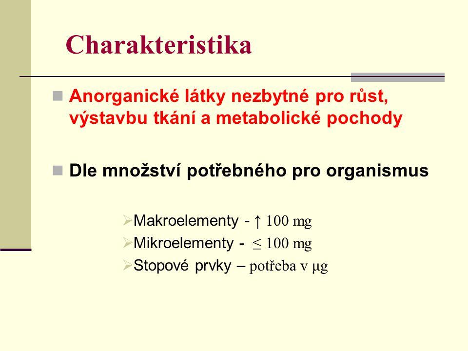 Charakteristika Anorganické látky nezbytné pro růst, výstavbu tkání a metabolické pochody. Dle množství potřebného pro organismus.