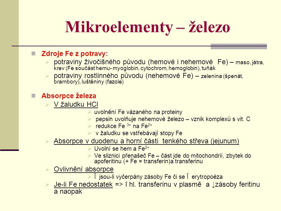 Mikroelementy – železo