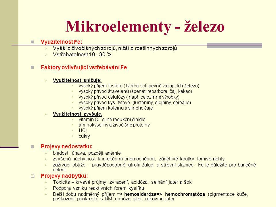 Mikroelementy - železo
