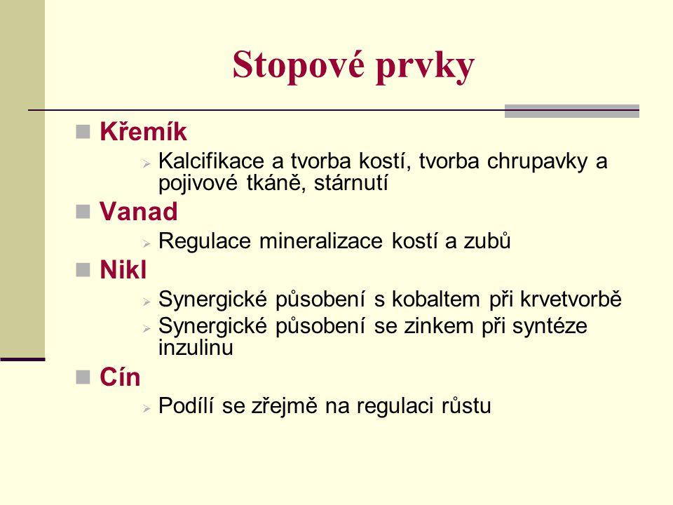 Stopové prvky Křemík Vanad Nikl Cín