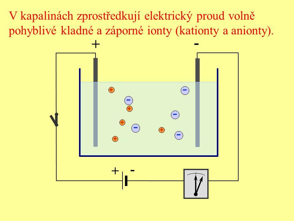- + - - - - - - + V kapalinách zprostředkují elektrický proud volně