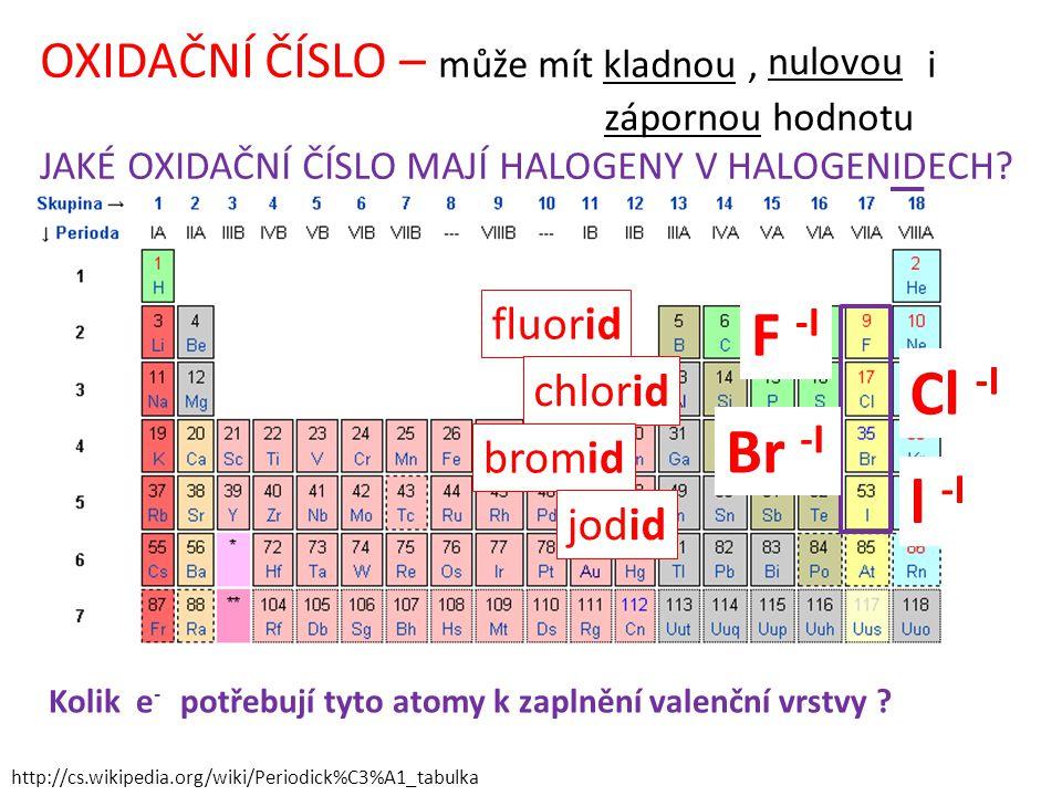 F -I Cl -I Br -I l -I OXIDAČNÍ ČÍSLO – může mít kladnou , i fluorid