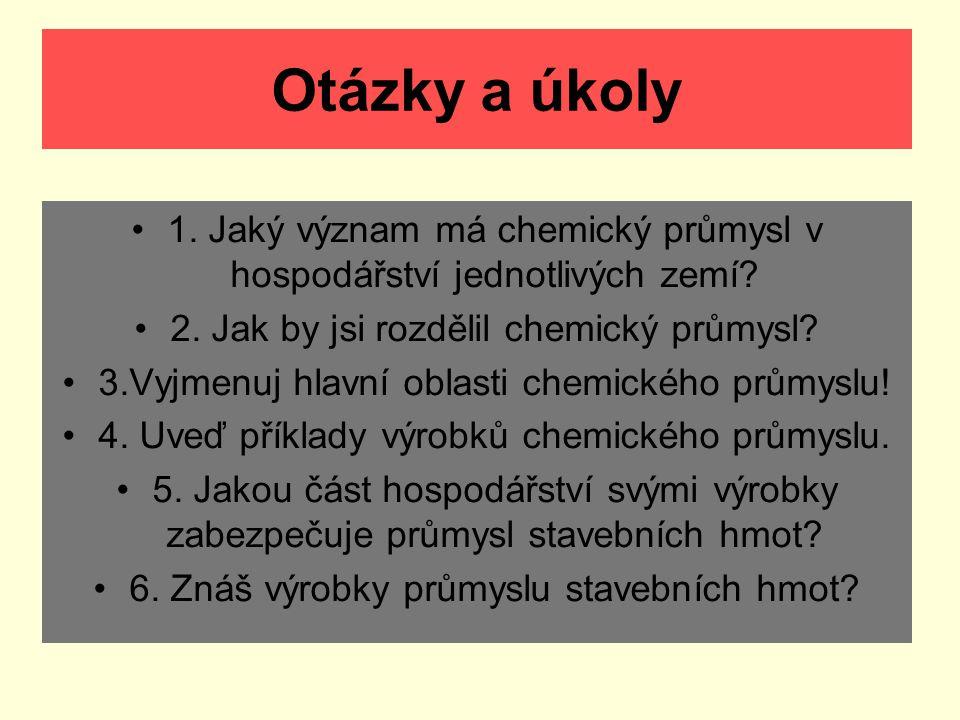 Otázky a úkoly 1. Jaký význam má chemický průmysl v hospodářství jednotlivých zemí 2. Jak by jsi rozdělil chemický průmysl