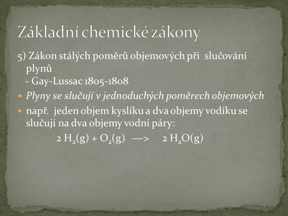 Základní chemické zákony