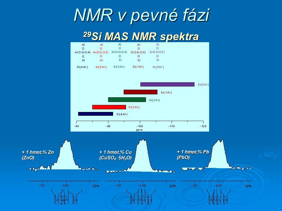 NMR v pevné fázi 29Si MAS NMR spektra