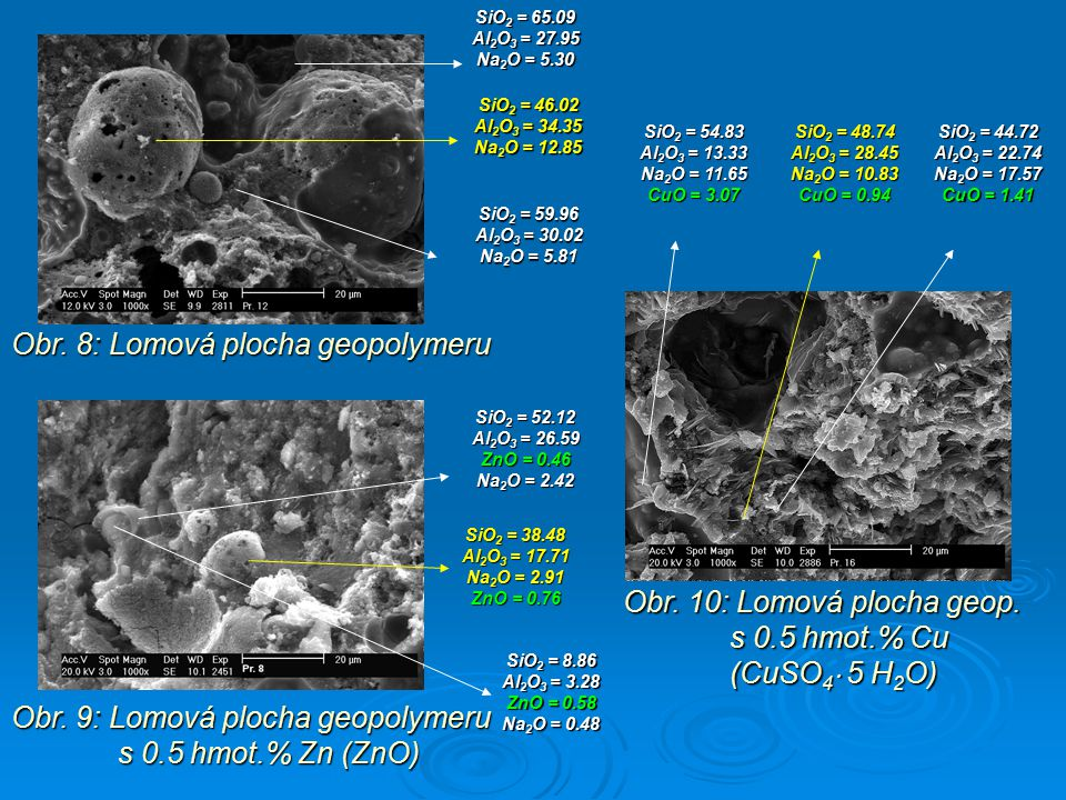 Obr. 8: Lomová plocha geopolymeru