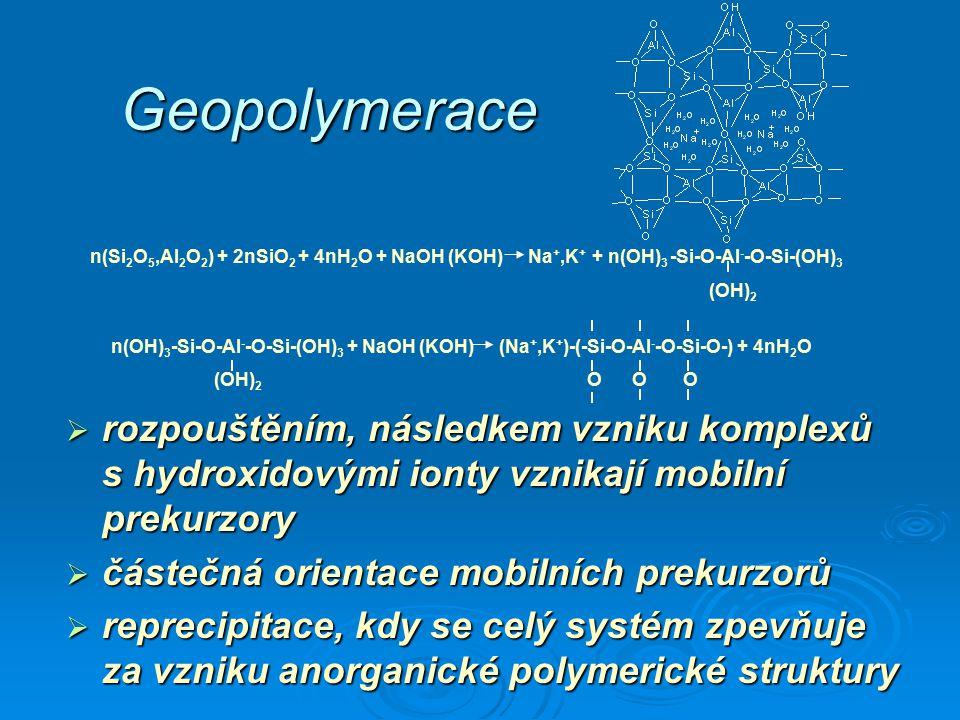Geopolymerace n(Si2O5,Al2O2) + 2nSiO2 + 4nH2O + NaOH (KOH) Na+,K+ + n(OH)3 -Si-O-Al--O-Si-(OH)3.