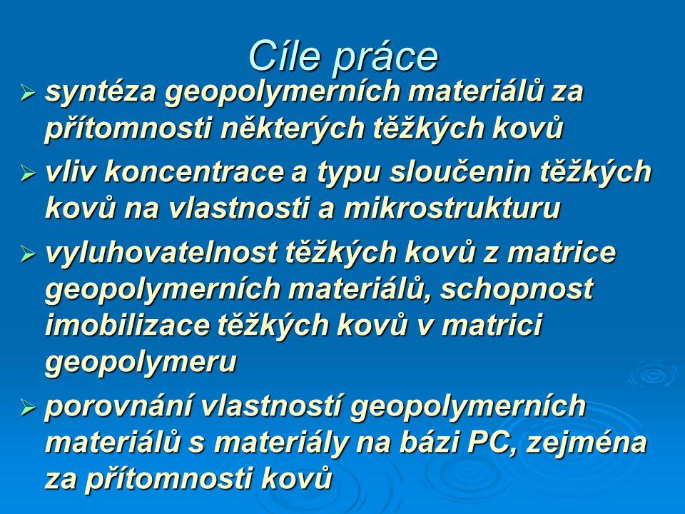 Cíle práce syntéza geopolymerních materiálů za přítomnosti některých těžkých kovů.
