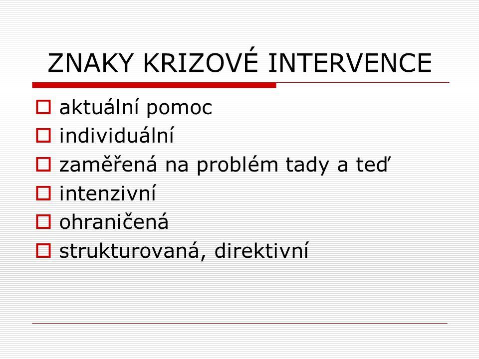 ZNAKY KRIZOVÉ INTERVENCE
