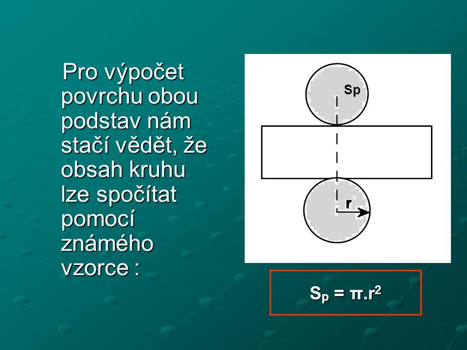 Pro výpočet povrchu obou podstav nám stačí vědět, že obsah kruhu lze spočítat pomocí známého vzorce :