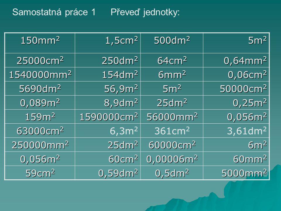 Samostatná práce 1 Převeď jednotky: 150mm2. 1,5cm2. 500dm2. 5m2. 25000cm2. 250dm2. 64cm2. 0,64mm2.