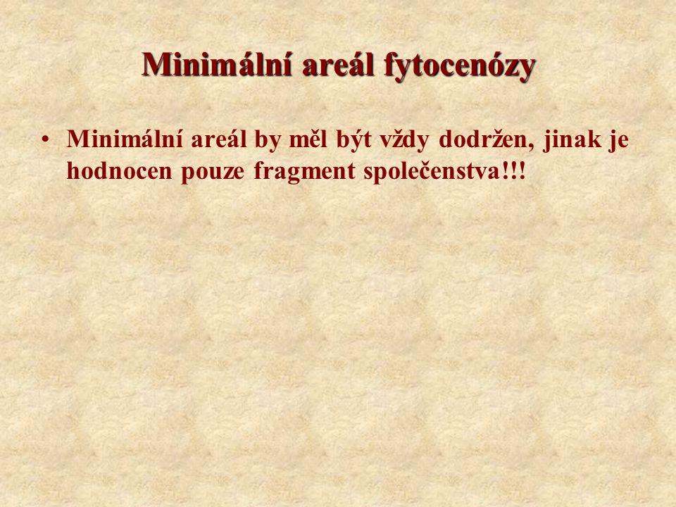 Minimální areál fytocenózy
