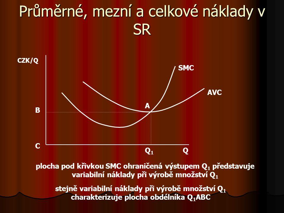 Průměrné, mezní a celkové náklady v SR