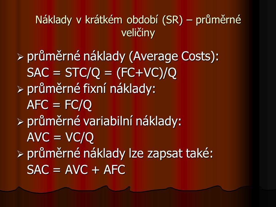 Náklady v krátkém období (SR) – průměrné veličiny