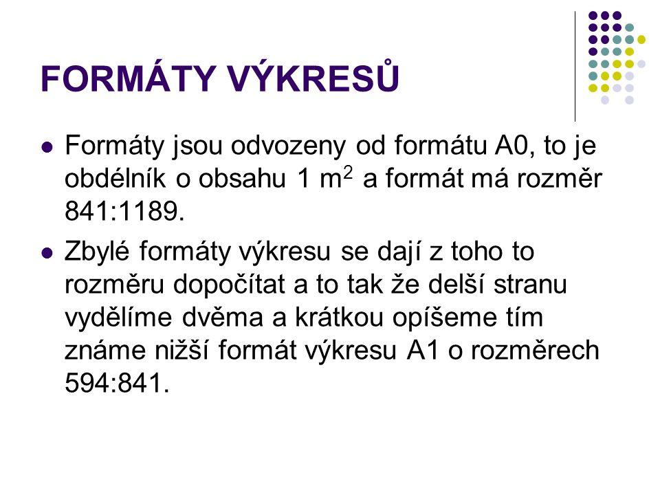 FORMÁTY VÝKRESŮ Formáty jsou odvozeny od formátu A0, to je obdélník o obsahu 1 m2 a formát má rozměr 841:1189.