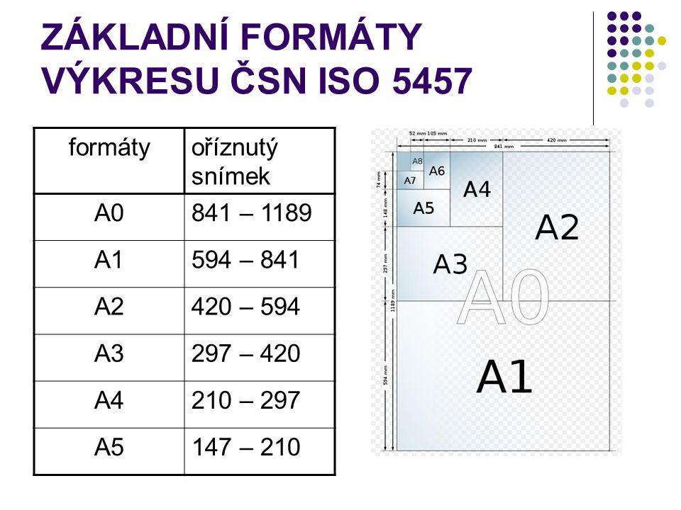 ZÁKLADNÍ FORMÁTY VÝKRESU ČSN ISO 5457