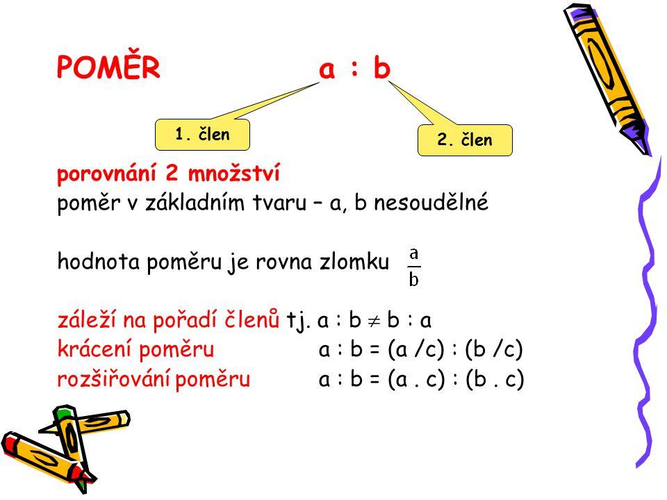 POMĚR a : b porovnání 2 množství