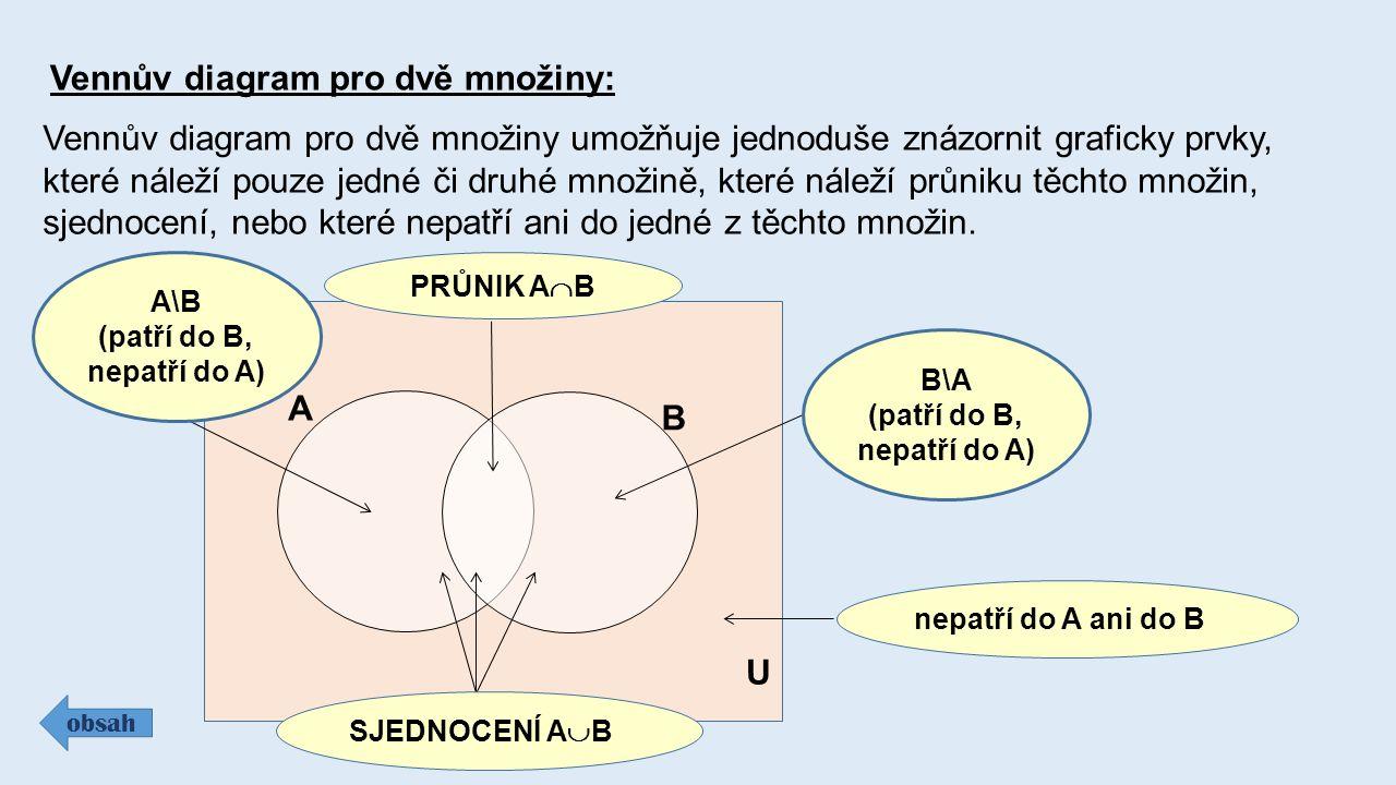 Vennův diagram pro dvě množiny: