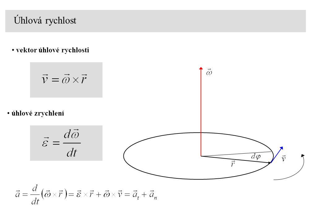 Úhlová rychlost vektor úhlové rychlosti úhlové zrychlení
