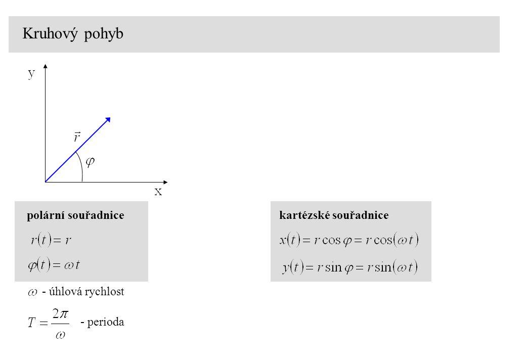 Kruhový pohyb polární souřadnice kartézské souřadnice