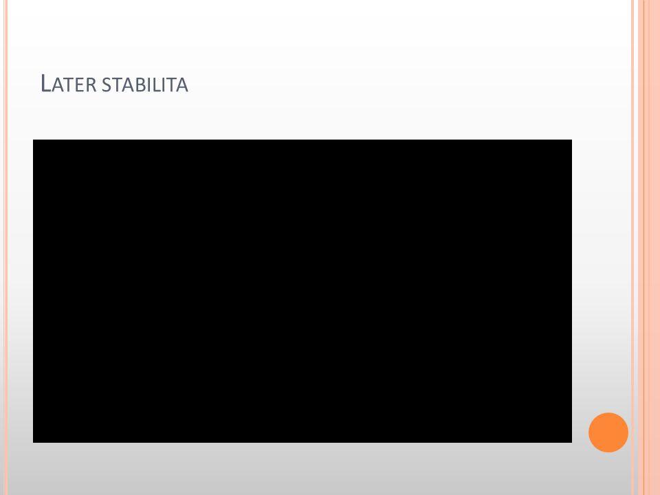Later stabilita