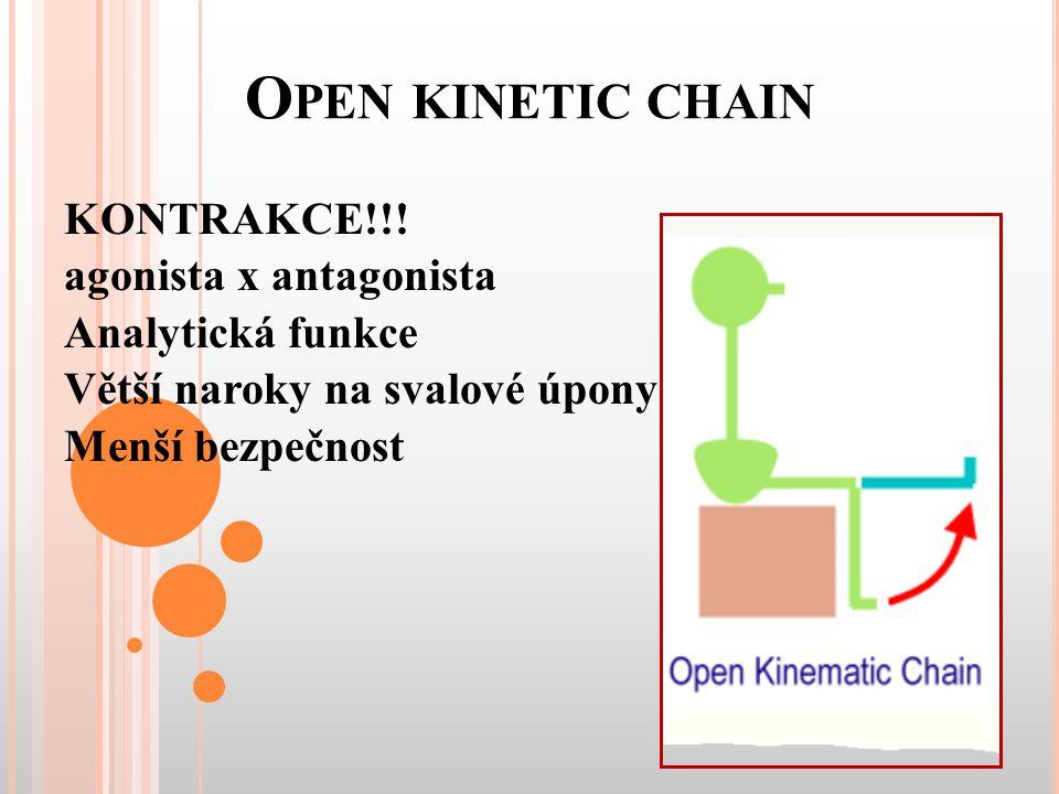 Open kinetic chain KONTRAKCE!!! agonista x antagonista
