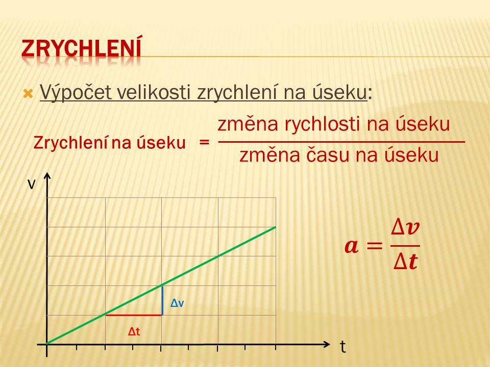 zrychlení 𝒂= ∆𝒗 ∆𝒕 Výpočet velikosti zrychlení na úseku: